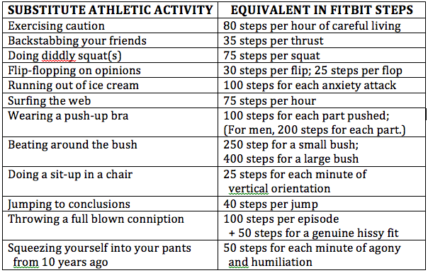 Exercise_chart_604X386png